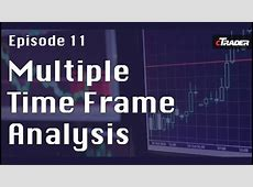 Multiple Time Frame Analysis   Learn to Trade Forex with