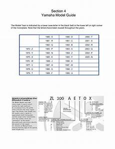 Yamaha Outboard Year Chart Yamaha 6h1 L350155 Whats The Age Of Manufacture