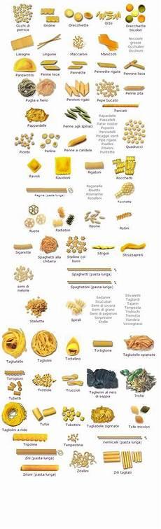 Pasta Chart Names Pasta Shapes Pasta Cooking Recipes Pasta Types