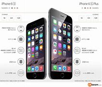 Image result for Which is better iPhone 6S Plus or iPhone 6S?
