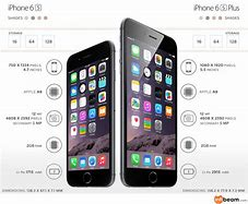 Image result for iPhone 6s vs 6s Plus Size