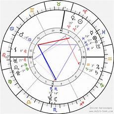 Eddie Murphy Birth Chart Horoscope Date Of Birth Astro