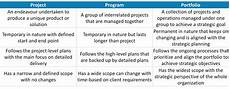 It Project Manager Interview Questions Top 30 Project Manager Interview Questions You Need To