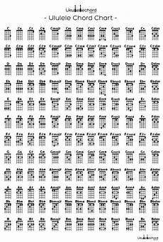 Soprano Ukulele Chord Chart Pdf Notas Del Ukelele Tenes Que Aprender A Ejecutarlo