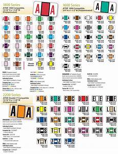 Alpha Chart Alpha Color Code Labels At Charts Amp Carts Paper Charting