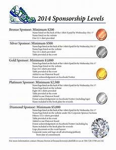 Non Profit Sponsorship Proposal Template Sponsorship Levels Event Sponsorship Sponsorship Letter