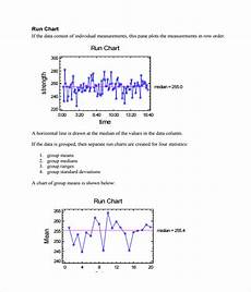 Run Chart Template Free Download 19 Chart Templates Free Word Pdf Documents Download