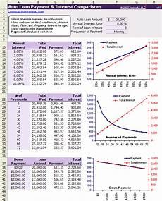 Auto Loan Calculator Excel 5 Auto Loan Calculator Spreadsheet Excel Spreadsheets Group