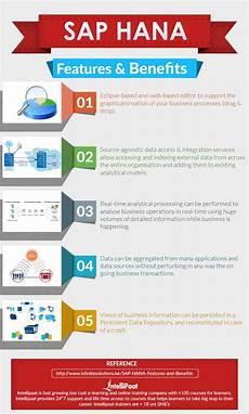 Sap Hana Sap Hana Training Amp Tutorial Online For Certification