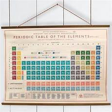 Classroom Periodic Table Wall Chart Periodic Table Wall Chart Rex London Dotcomgiftshop