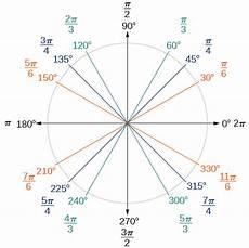 Pi Angle Chart Angles Algebra And Trigonometry