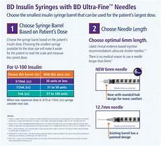 Insulin Syringe Sizes Chart Insulin Syringe Benefits