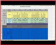 Yearly Workout Plan 4 Articles You Ll Need To Create Annual Plans For Your