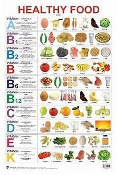 Vitamin C In Vegetables Chart Vitamins Minerals Oh My Vitamins Folic Acid And