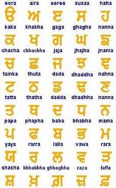 Punjabi Grammar Charts Punjabi School