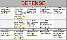 Patriots Wr Depth Chart New England Patriots Depth Chart 90 Man Ota Edition