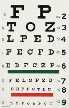 concentra eye exam chart editorial state blinked over eliminating eye test requirement