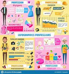 Statistica Charts Professions Infographic Diagrams Statistic Charts Stock