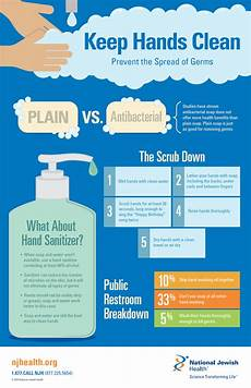Alberta Blue Cross Seniors Plus Rate Chart Soap Vs Sanitizer Is There A Hands Down Winner For
