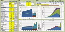 Excel Retirement Spreadsheet Financial Retirement Planning Excel Spreadsheet Template