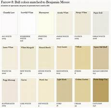Benjamin Moore Paint Sheen Chart Farrow Amp Ball Colors Matched To Benjamin Moore Interiors