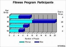 Sas Horizontal Bar Chart The Gchart Procedure Controlling Midpoints And