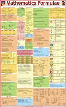 Educational Charts Manufacturers In India Indian History Charts Exporter Manufacturer Distributor