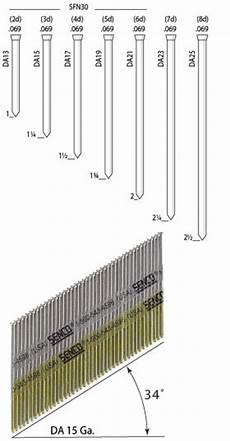 18 Gauge Brad Nail Size Chart Fn Vs Da Style Finish Nails Tool Box Buzz Tool Box Buzz