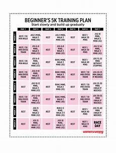5k Timing Chart Women S Running Uk Www Womensrunninguk Co Uk Beginner