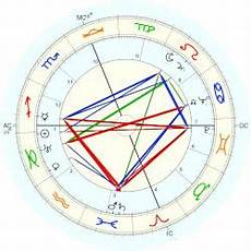 Stone Natal Chart I F Stone Horoscope For Birth Date 24 December 1907