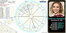Johansson Birth Chart Johansson Is An American Actress Model And