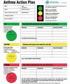 Asthma Action Plan Chart How To Control Asthma The Right Way 10 Step Plan