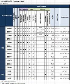 Tv Dimensions Chart Buydig Com Samsung Ln32d550 32 Inch 1080p Lcd Hdtv