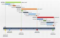 Gantt Chart Powerpoint Mac Gantt Chart Template For Mac Merrychristmaswishes Info