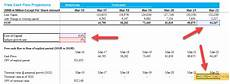 Discount Cash Flow Model Discounted Cash Flow Analysis Best Guide To Dcf Valuation