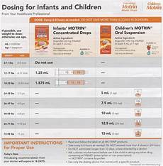 Dosage Chart For Infant Reliever 20 Best Infant Tylenol Dosing Chart By Weight