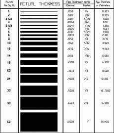 Particle Board Thickness Chart Sheet Lead Thickness Chart Gif 571 215 670 In 2020 Plywood