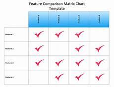 Comparison Matrix Template Conceptdraw Samples Marketing Matrices