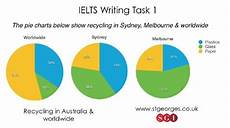 Ielts Graphs And Charts Ielts Writing Task 1 Sample Answers St George