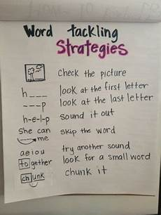 Struggling Readers Chart Primarily Primary Love This Anchor Chart Anchor Charts