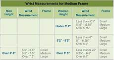 Wrist Circumference Frame Size Chart Is There A Correlation Between Wrist Size And Ideal Frame