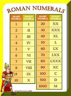 Times Roman Numerals Chart Roman Numerals Chart Anchor Charts Pinterest