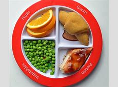MyPlate Meal Ideas   Ideas that Incorporate Fruits and