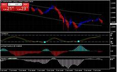 Renko Chart Forex Adaptive Band Forex Renko Chart Strategy For Mt4 With