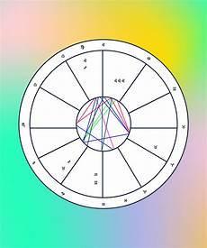 How To Make Your Astrological Chart How To Make Sense Of Your Birth Chart Refinery 29