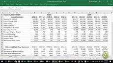 Common Size Financial Statements Common Size Income Statements For Amazon And Walmart Youtube
