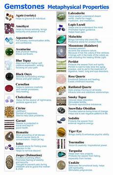 Stone Meanings Chart 1739 Best Images About Crystal Healing On Pinterest