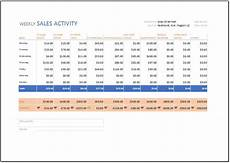 Sales Reports Excel Weekly Sales Activity Report Template For Excel Word