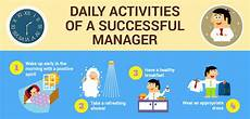 Daily Job Activities Infographic Daily Activities Of A Successful Manager