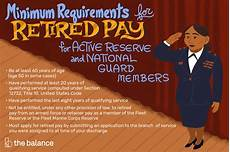 Full Time Air National Guard Pay Chart Reserve And National Guard Retirement Pay System